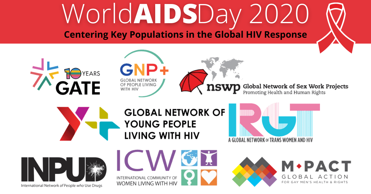 World AIDS Day 2020: Centering Key Populations in the Global HIV Response